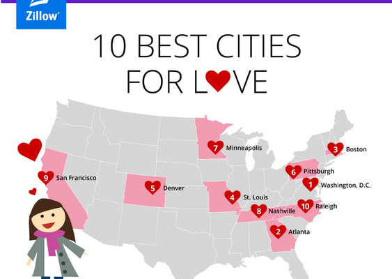 10 worst cities for dating
